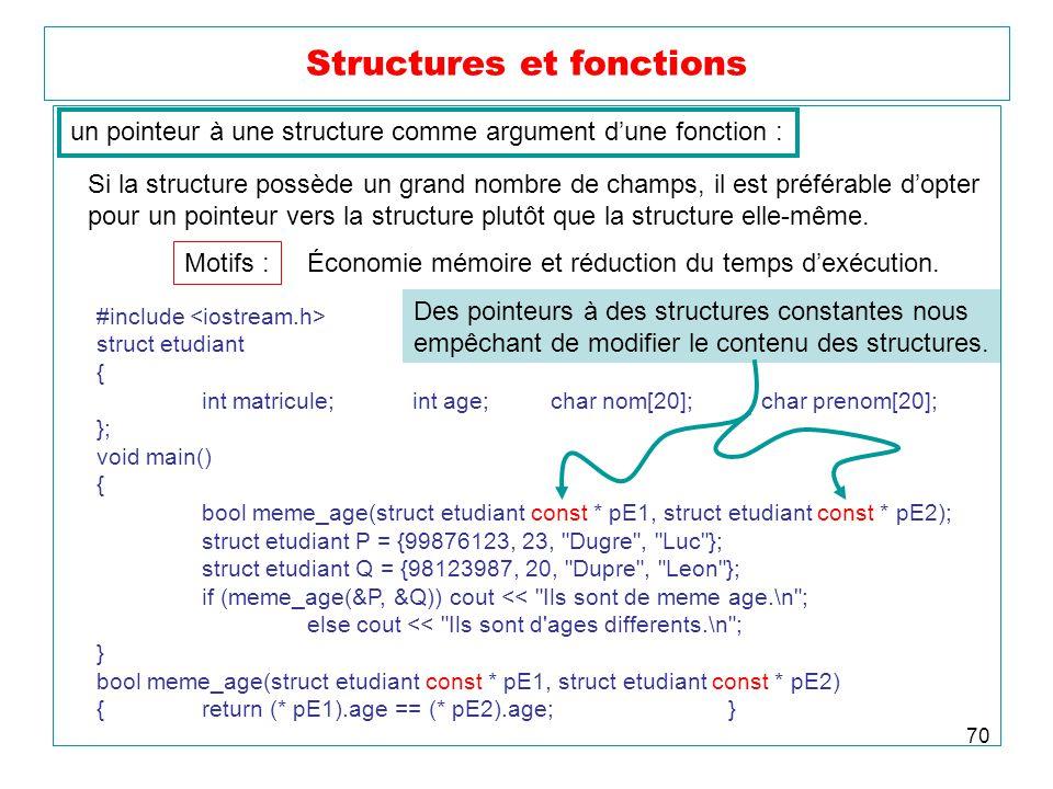 Structures et fonctions