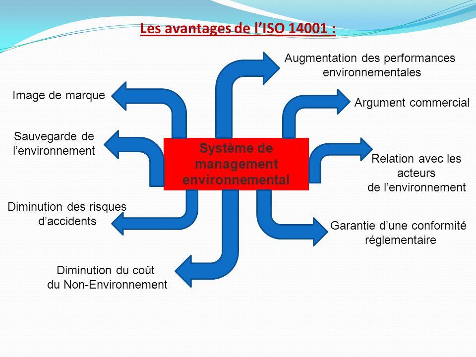 Les avantages de l'ISO 14001 :
