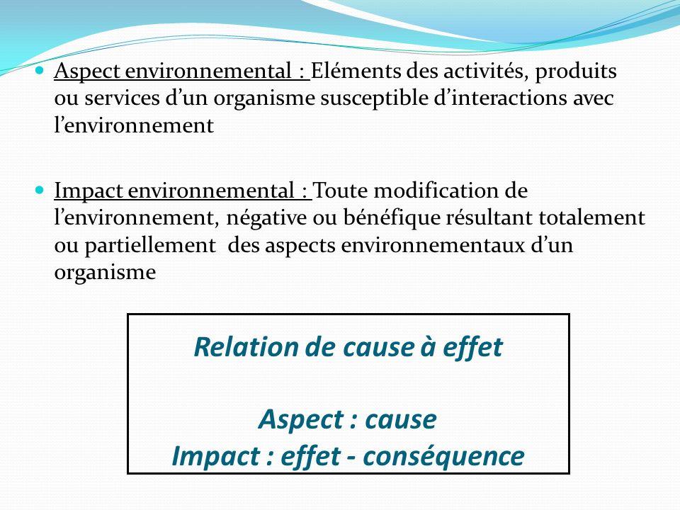Relation de cause à effet Aspect : cause Impact : effet - conséquence