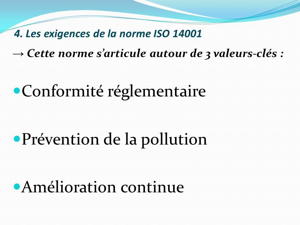 4. Les exigences de la norme ISO 14001