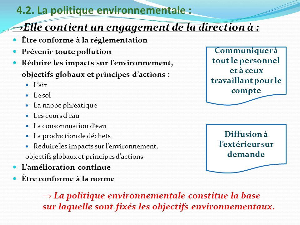 4.2. La politique environnementale :
