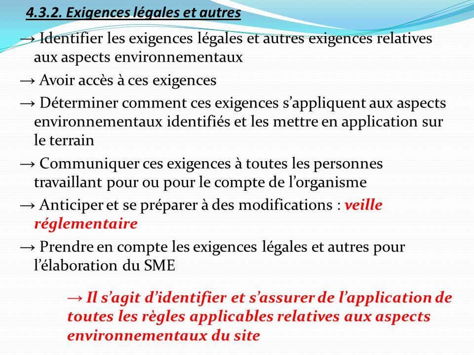 4.3.2. Exigences légales et autres