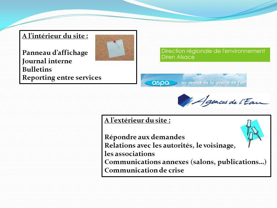 A l'intérieur du site :Panneau d'affichage. Journal interne. Bulletins. Reporting entre services. A l'extérieur du site :