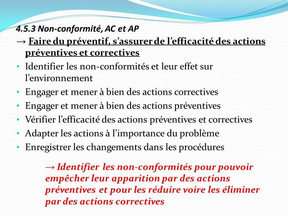 4.5.3 Non-conformité, AC et AP
