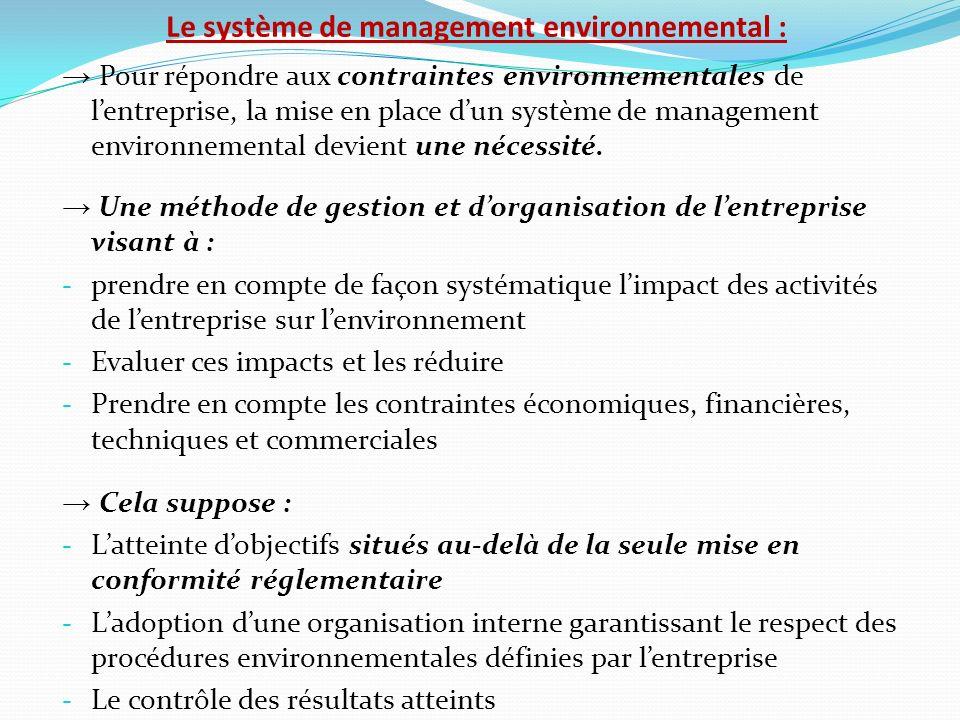 Le système de management environnemental :