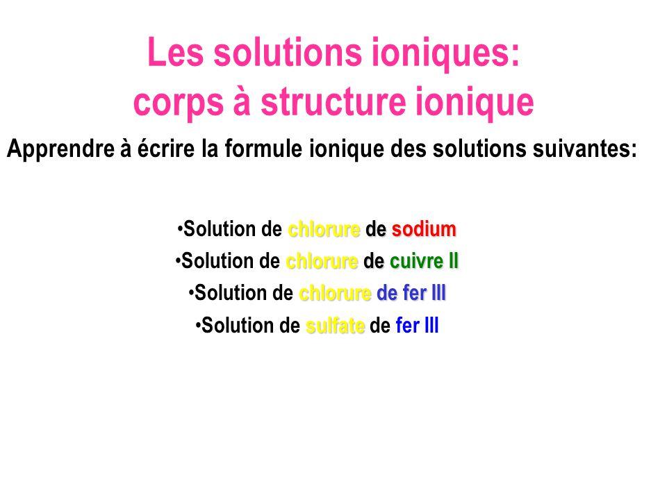 Les solutions ioniques: corps à structure ionique