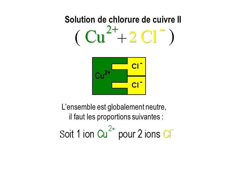 Solution de chlorure de cuivre II