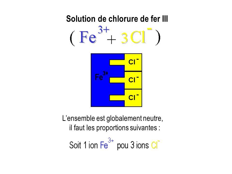Solution de chlorure de fer III