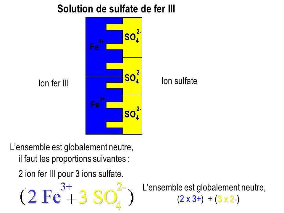 Solution de sulfate de fer III