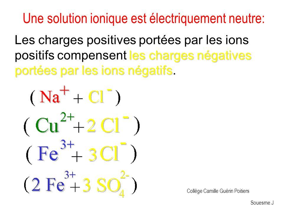 Une solution ionique est électriquement neutre: