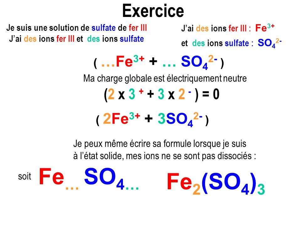Fe… SO4… Fe2(SO4)3 Exercice (2 x 3 + + 3 x 2 - ) = 0