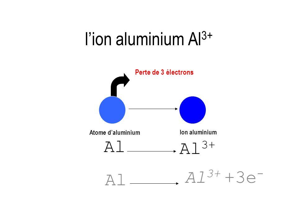 l'ion aluminium Al3+ Al3+ Al3+ +3e- Perte de 3 électrons Al