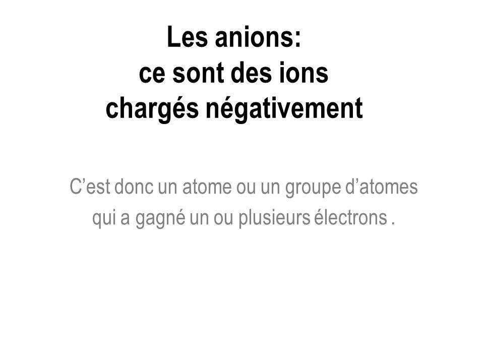 Les anions: ce sont des ions chargés négativement