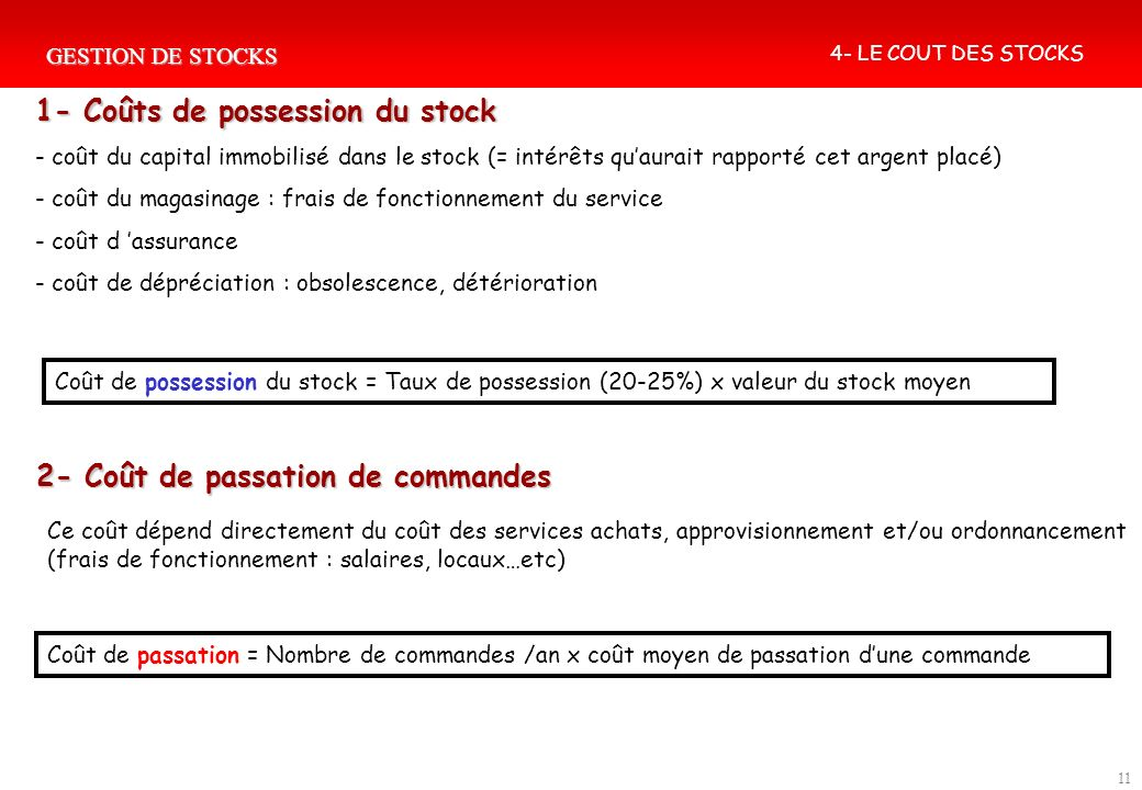 1- Coûts de possession du stock