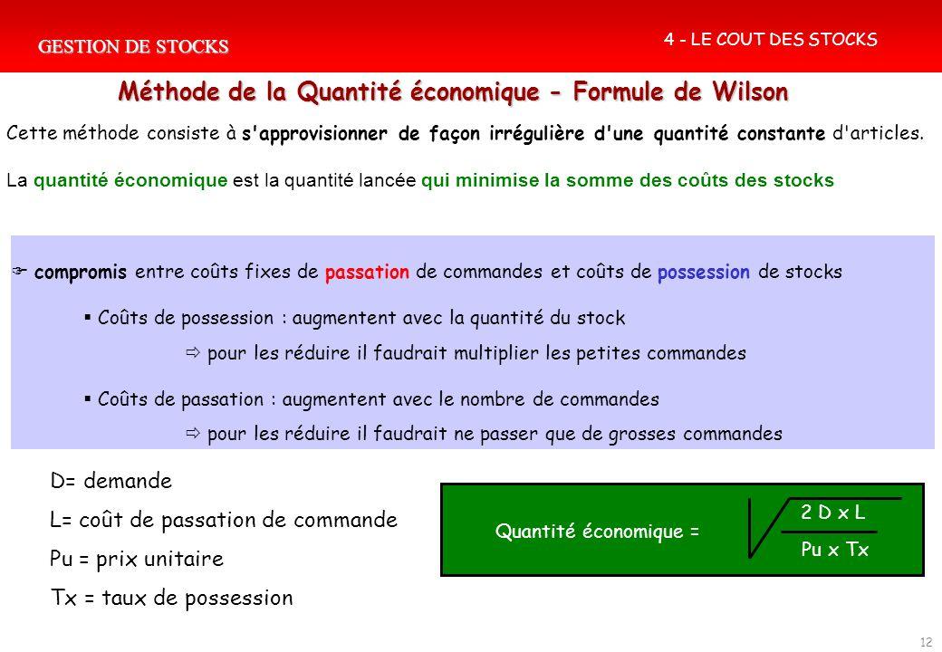 Méthode de la Quantité économique - Formule de Wilson