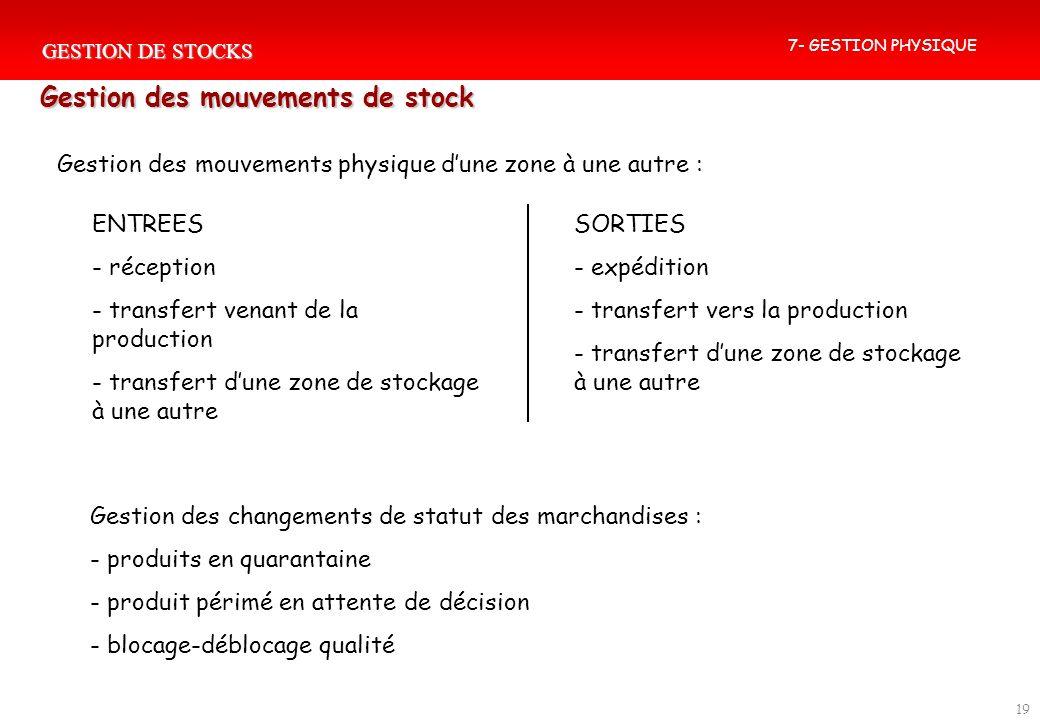 Gestion des mouvements de stock
