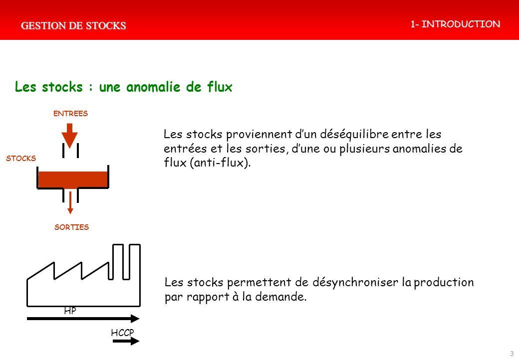 Les stocks : une anomalie de flux