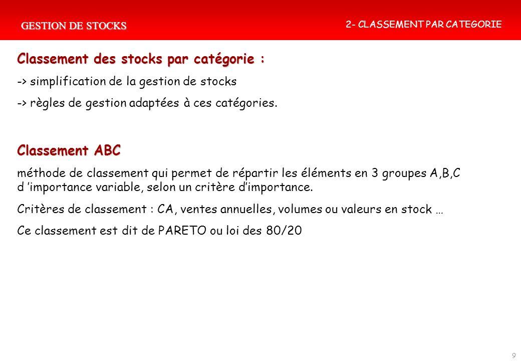 Classement des stocks par catégorie :