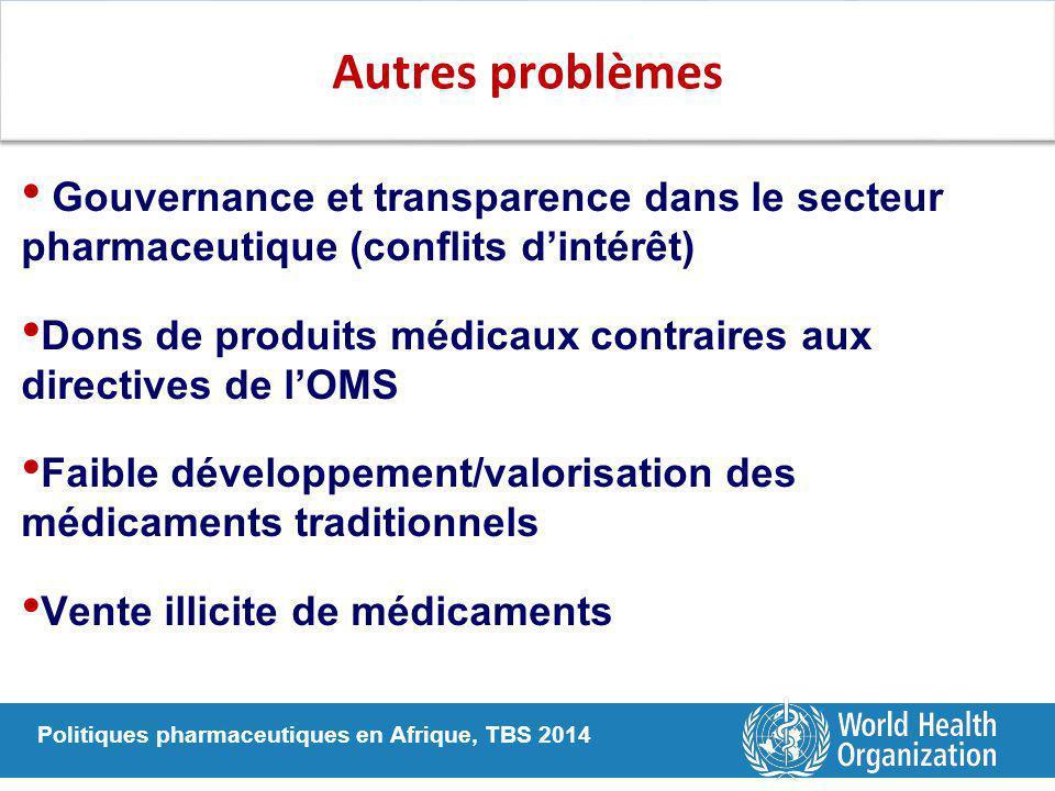 Autres problèmes Gouvernance et transparence dans le secteur pharmaceutique (conflits d'intérêt)