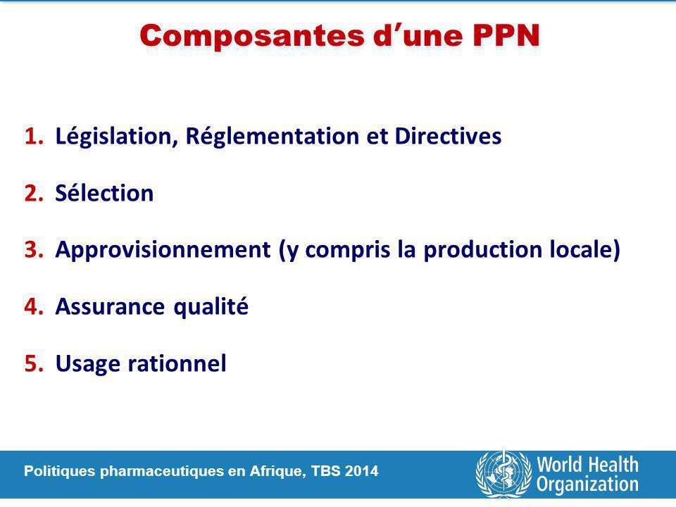 Composantes d'une PPN Législation, Réglementation et Directives