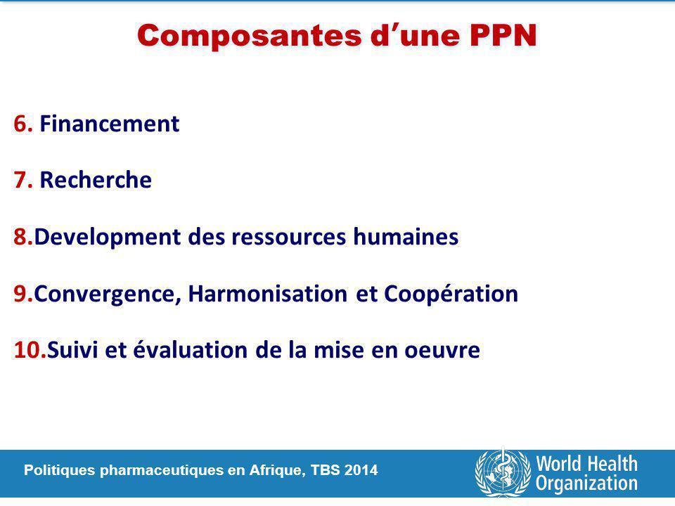 Composantes d'une PPN Financement Recherche