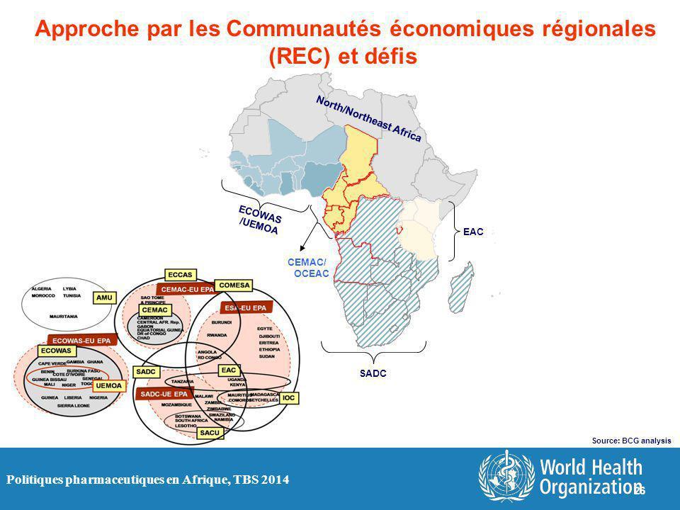 Approche par les Communautés économiques régionales (REC) et défis