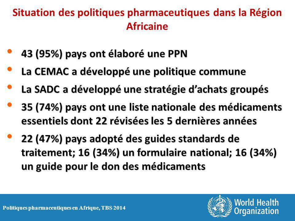 Situation des politiques pharmaceutiques dans la Région Africaine