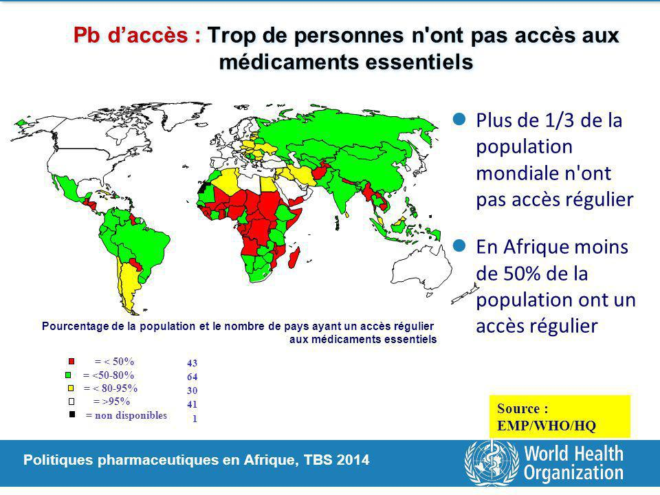 Plus de 1/3 de la population mondiale n ont pas accès régulier