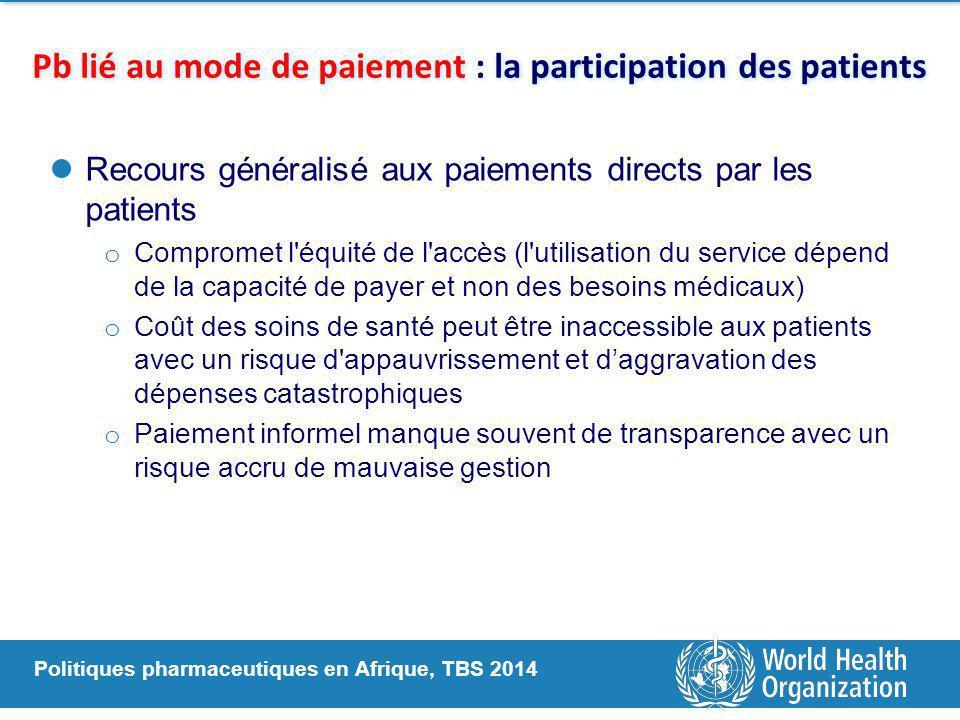 Pb lié au mode de paiement : la participation des patients