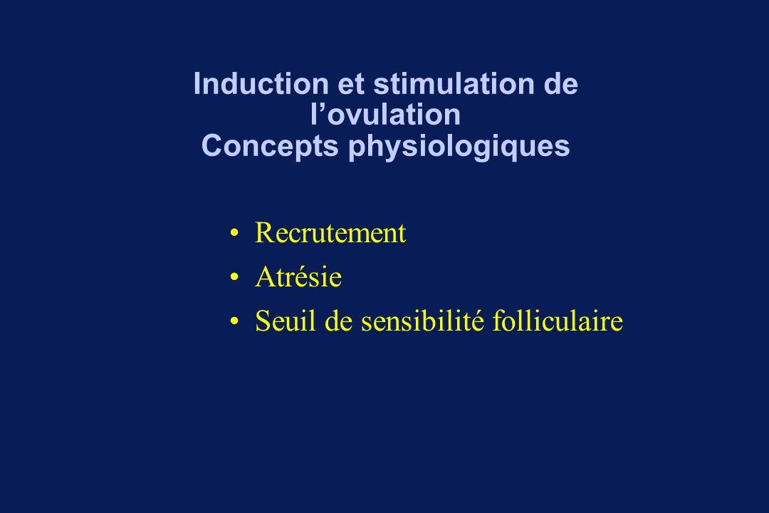 Induction et stimulation de l'ovulation Concepts physiologiques