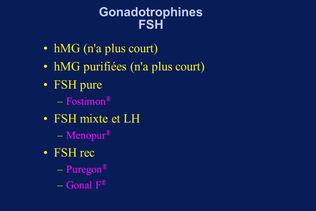 hMG purifiées (n a plus court) FSH pure FSH mixte et LH FSH rec
