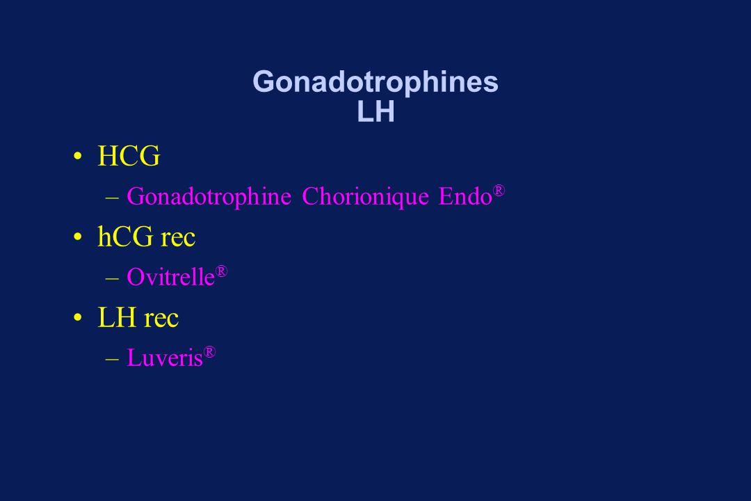 Gonadotrophines LH HCG hCG rec LH rec Gonadotrophine Chorionique Endo®