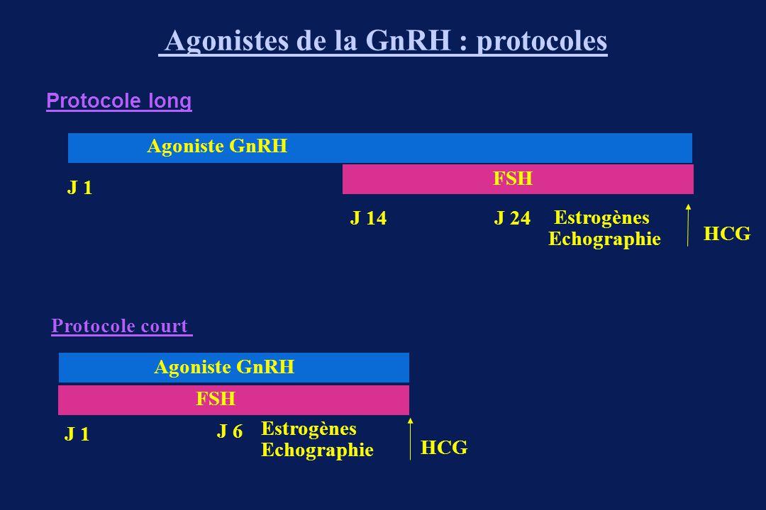 Agonistes de la GnRH : protocoles