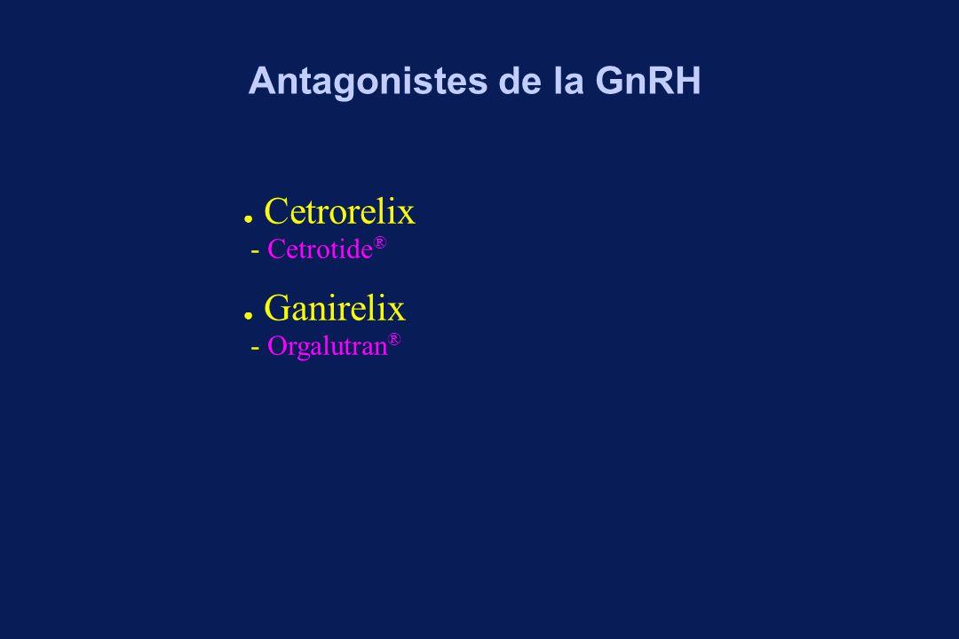 Antagonistes de la GnRH