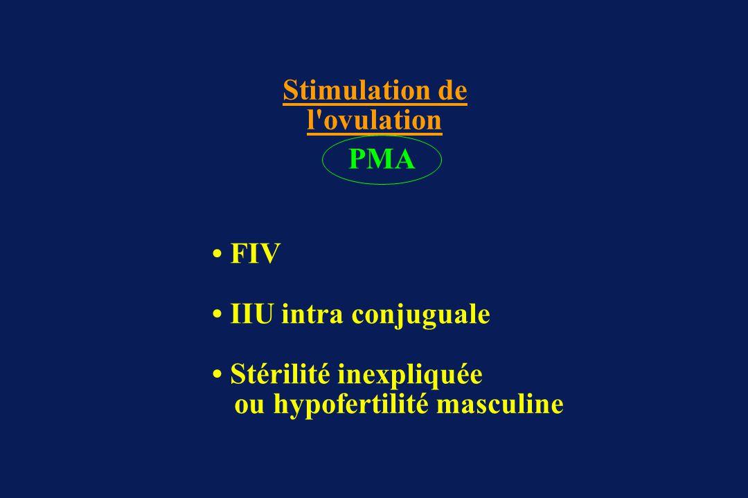 Stimulation de l ovulation