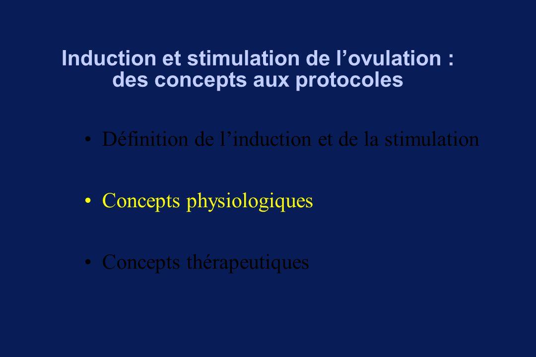 Induction et stimulation de l'ovulation : des concepts aux protocoles