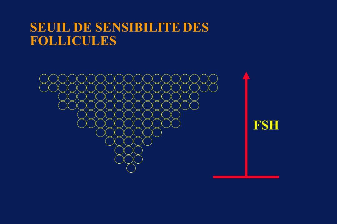 SEUIL DE SENSIBILITE DES FOLLICULES