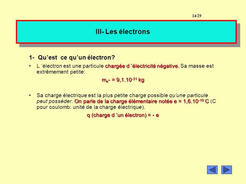 q (charge d 'un électron) = - e