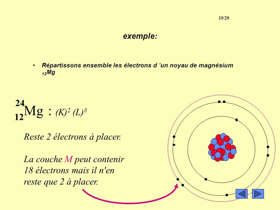 Mg : (K)2 (L)8 24 12 Reste 2 électrons à placer.