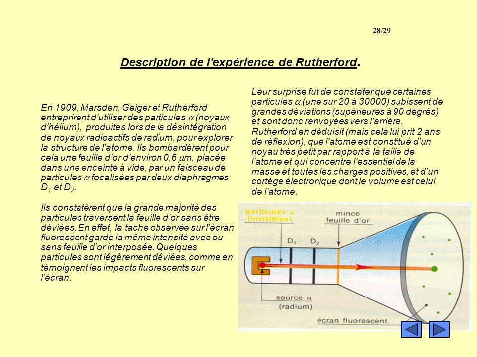 Description de l expérience de Rutherford.