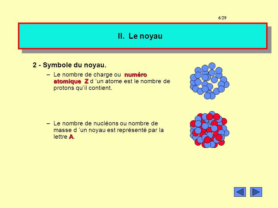 II. Le noyau 2 - Symbole du noyau.