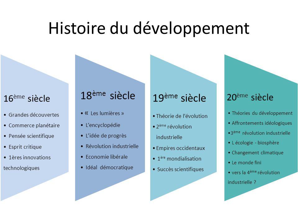 Extrêmement Histoire du développement Durable - ppt télécharger XG24