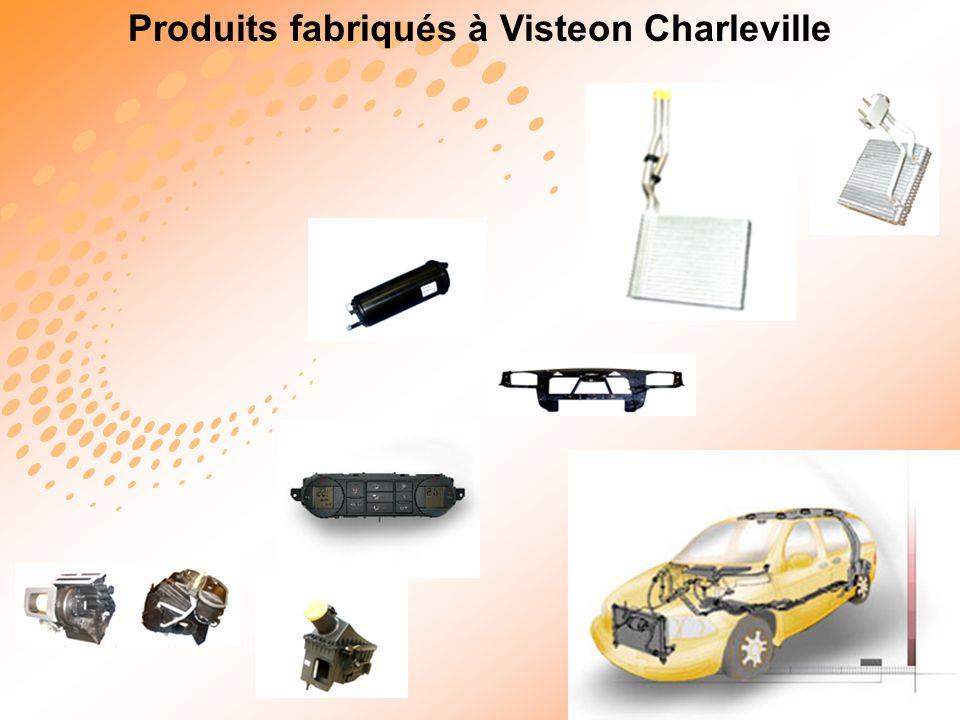 Produits fabriqués à Visteon Charleville