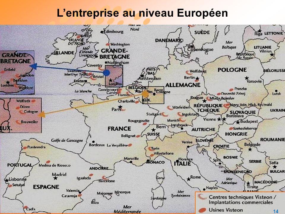 L'entreprise au niveau Européen