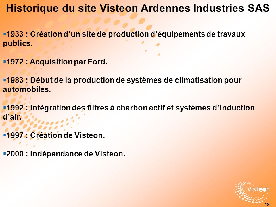 Historique du site Visteon Ardennes Industries SAS
