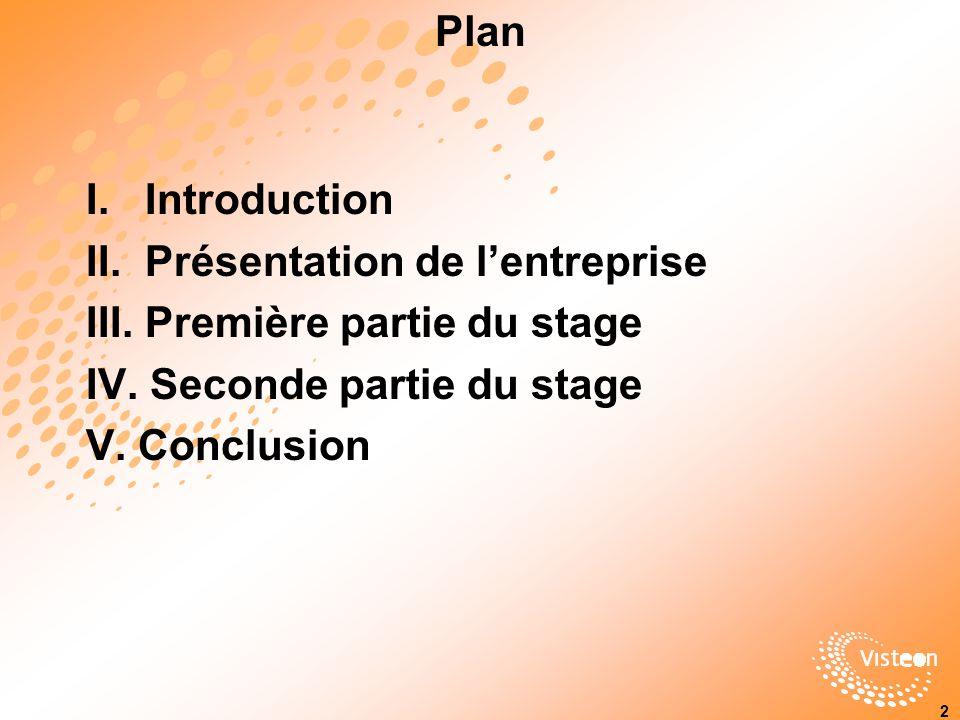 Plan I. Introduction II. Présentation de l'entreprise III. Première partie du stage IV. Seconde partie du stage V. Conclusion