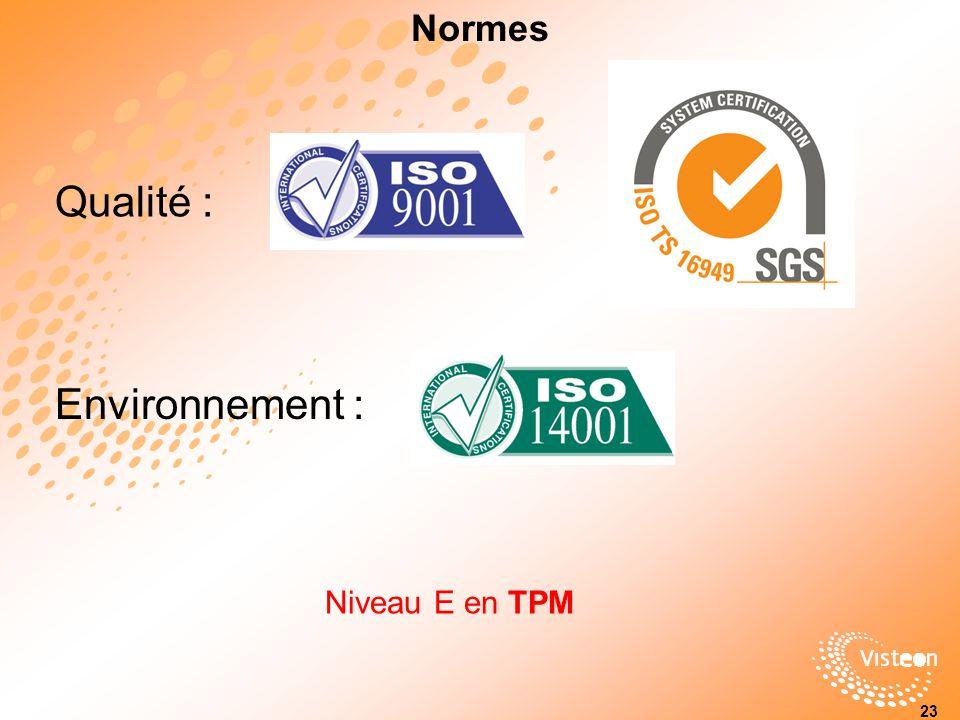 Qualité : Environnement : Normes Niveau E en TPM