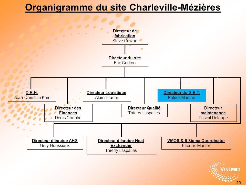 Organigramme du site Charleville-Mézières