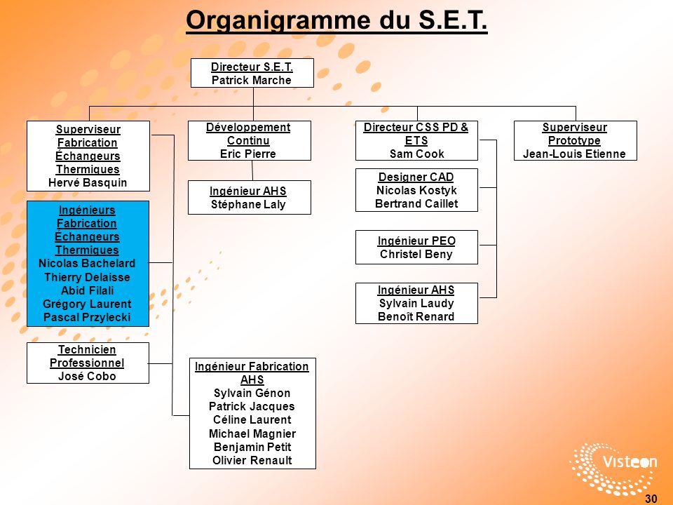 Organigramme du S.E.T. Directeur S.E.T. Patrick Marche