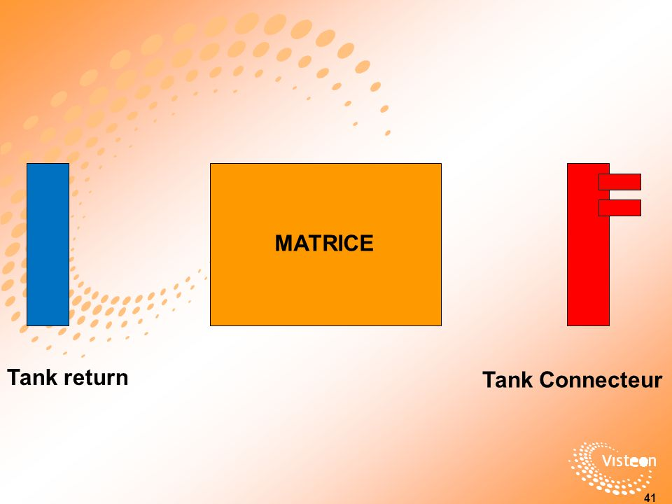 MATRICE Tank return Tank Connecteur